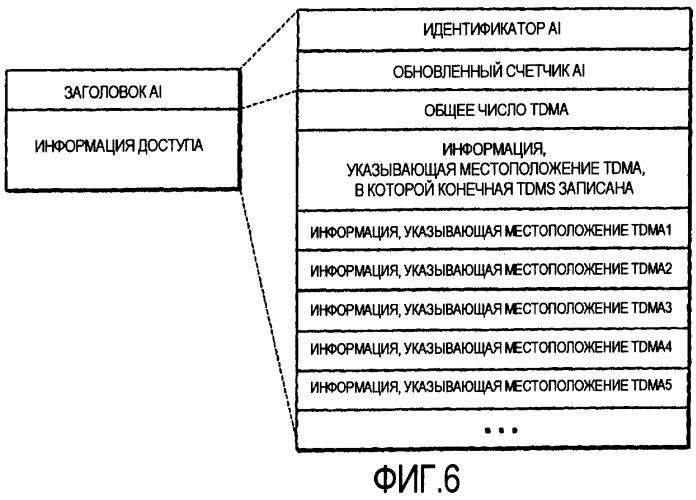Устройство записи данных на диск для однократной записи и диск для однократной записи
