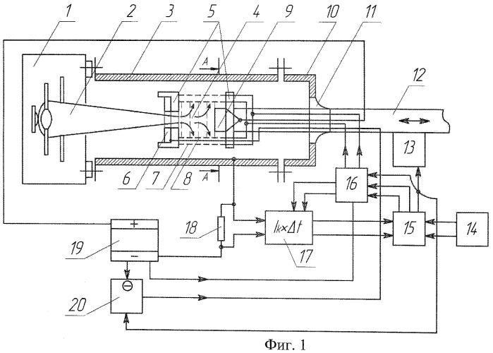 Устройство для ионно-лучевой обработки внутренних поверхностей волноводов миллиметрового диапазона