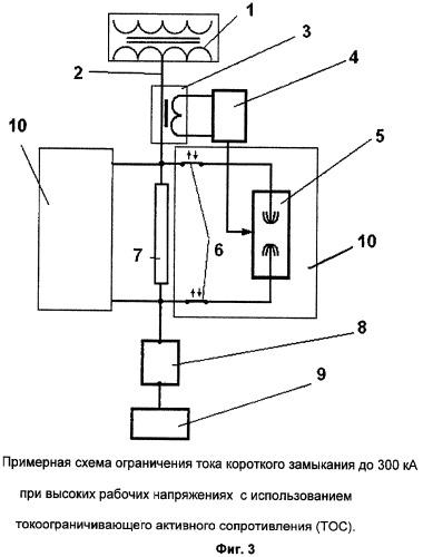 Способ ограничения тока короткого замыкания в системах защиты от разрушения высоковольтного оборудования