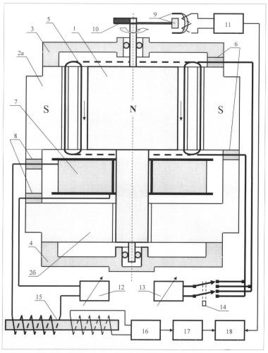 Прибор для измерения спектра сигнала индукции в магнитно связанной системе