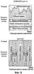 Способ и аппаратура для уменьшения непроизводительных затрат сигнальных сообщений