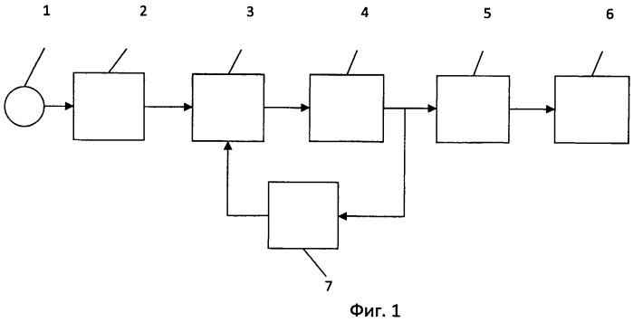 Устройство синхронизации скоростной видеосъемки процессов вибрационного горения