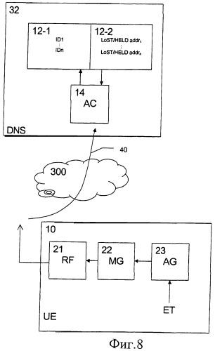 Получение идентификатора сервера на основе местоположения устройства