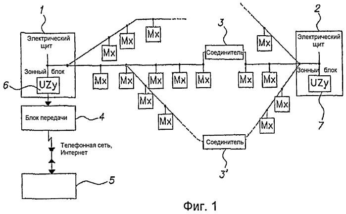 Способ и устройство для передачи информации в сложной сети