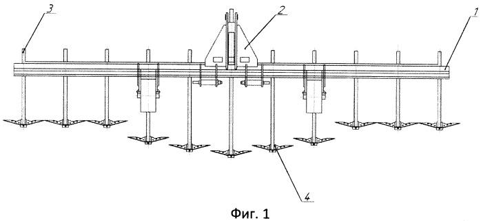 Устройство для безотвальной обработки почвы