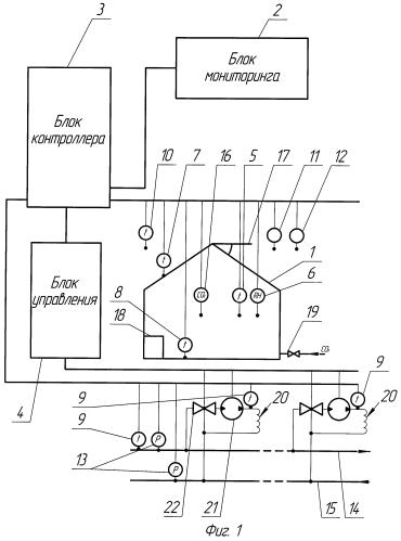 Система для управления микроклиматом в теплице