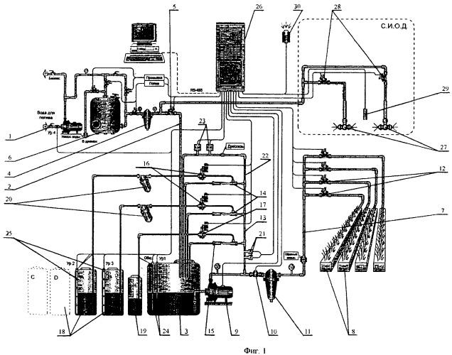 Система орошения питательным раствором