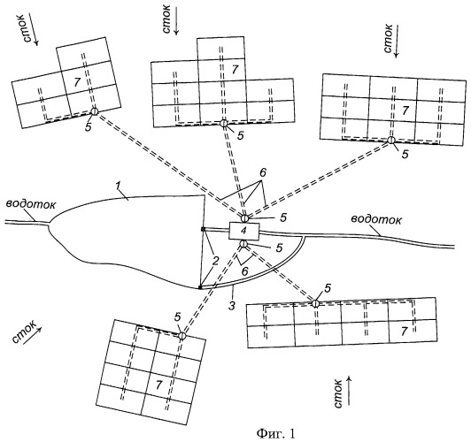 Оросительная система с использованием местного стока