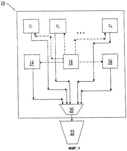 Способы для изготовления композиций, содержащих кислоту и разрушаемый кислотой компонент, и (или) композиций, содержащих множество компонентов, подлежащих выбору