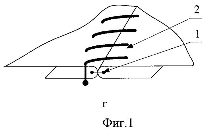 Способ изготовления отделочного шва