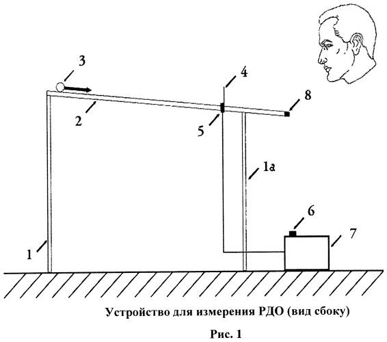 Способ оценки быстроты зрительно-моторной реакции и устройство-тренажер для его осуществления