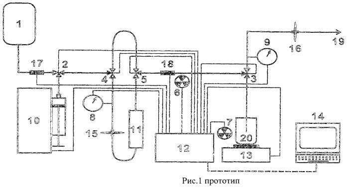 Инфузионная система для радиофармпрепаратов на основе рубидия-82 из генератора