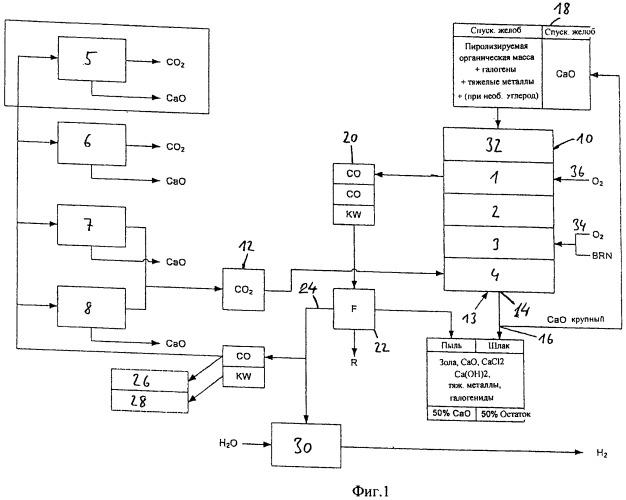 Способ и устройство для переработки co2-содержащих отработанных газов
