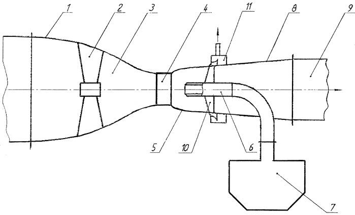 Инерционно-вихревой сепаратор