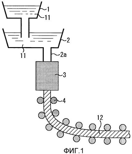 Литой сляб из нетекстурированной электротехнической стали и способ его изготовления