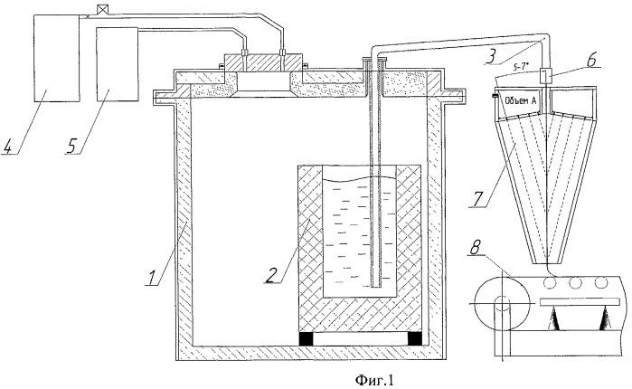 Способ литья проволоки и установка для его осуществления