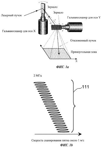 Солнечный элемент и способ и система для его изготовления