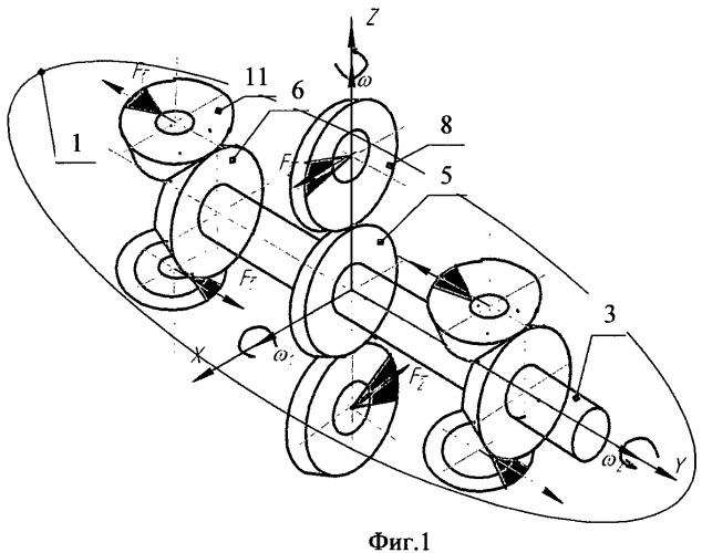 Заглаживающее устройство с двойным гироскопическим эффектом