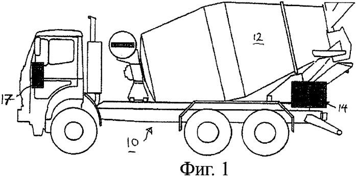 Устройство управления автобетоносмесителем