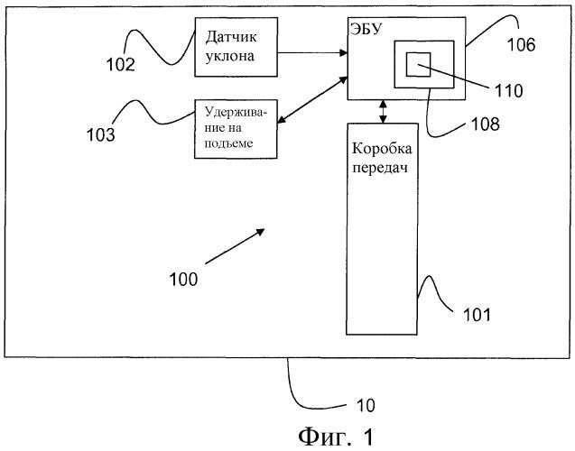 Автоматизированная система переключения скоростей