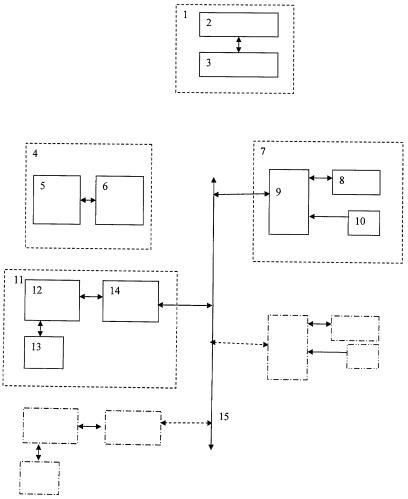 Система контроля и оповещения о приближении подвижного состава