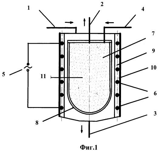 Устройство для обработки жидкости