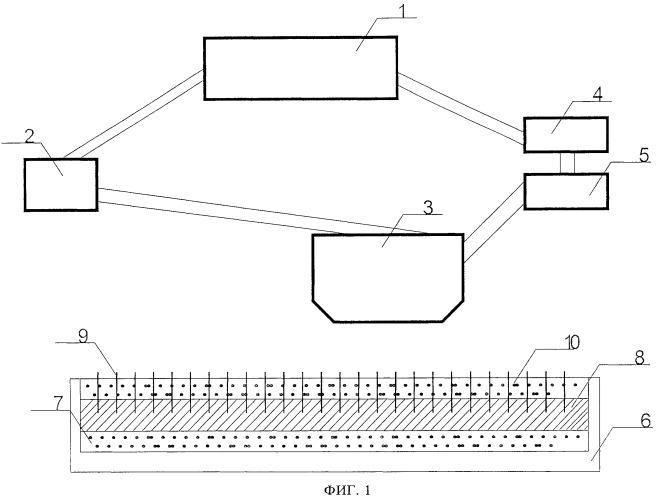 Композиция для изготовления монолитной термоплиты в качестве замены гибкой прослойки армогрунта или предварительно напряженных железобетонных плит