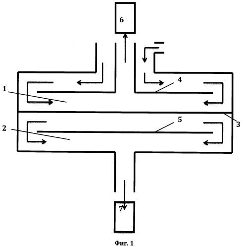 Способ очистки тетрафторметана и устройство для его осуществления