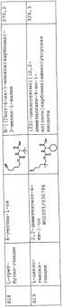 Ингибиторы hcv ns3 протеазы