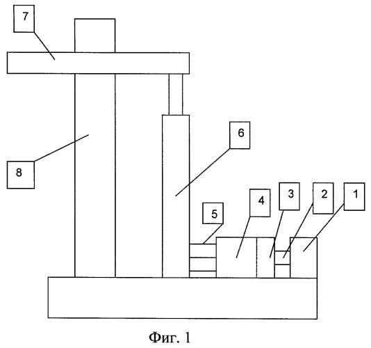 Система управления электрододержателем с электродом установки электрошлакового переплава, сварки и наплавки