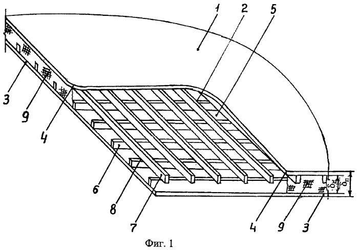 Защитная прокладка геомембраны