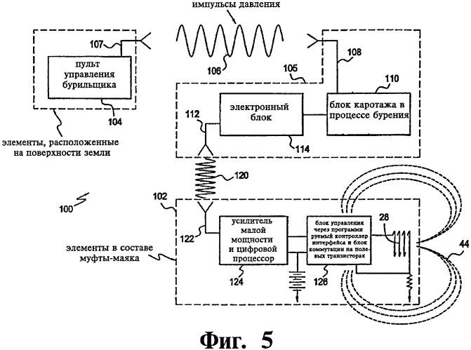 Устройство измерения расстояния и определения направления между двумя буровыми скважинами (варианты), способ измерения расстояния и определения направления между двумя буровыми скважинами, узел соленоида устройства измерения расстояния и определения направления между двумя буровыми скважинами