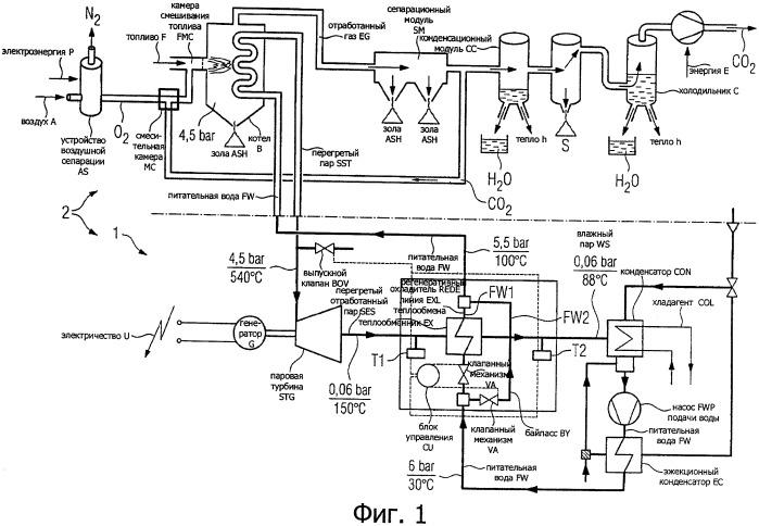 Устройство с паровой турбиной и конденсатором и способ его работы