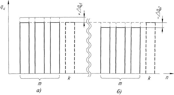 Способ регулирования частоты вращения дизель-электрического силового агрегата
