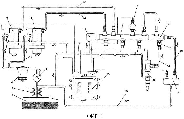 Система подачи топлива для систем впрыска тяжелого топлива с общим нагнетательным трубопроводом