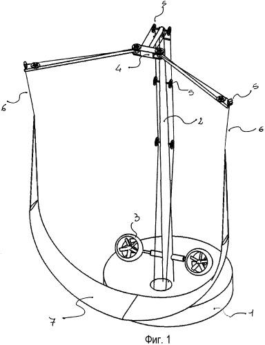 Инфраструктура для привода и ускоренного взлета аэродинамических поверхностей для тропосферного эолового генератора