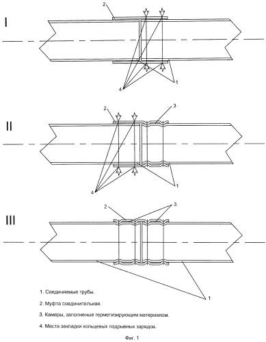 Способ монтажа трубопровода