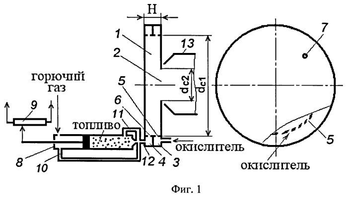 Способ сжигания твердого топлива и устройство для его осуществления