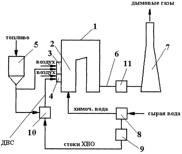 Способ приготовления дисперсной водотопливной смеси и котельная установка с системами приготовления и сжигания указанной смеси