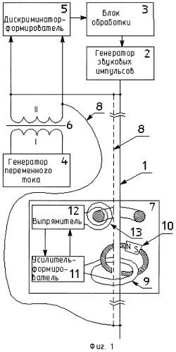 Способ определения уровня жидкости и поплавковый уровнемер для его осуществления