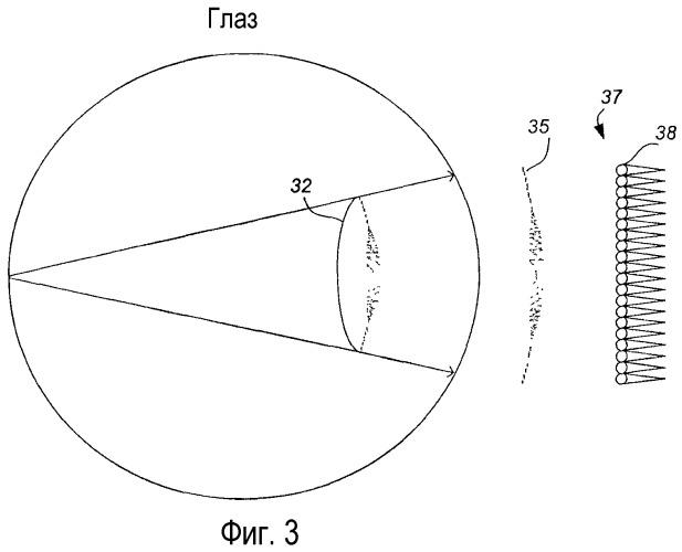 Способ измерения дифракционных линз