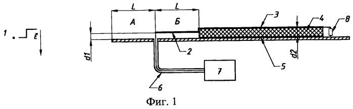 Устройство для измерения параметров электромагнитного импульса со сверхкороткой длительностью фронта