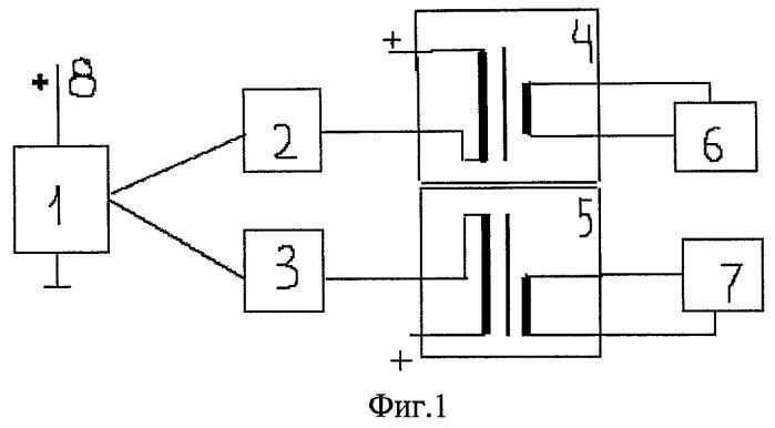 Способ экспресс-диагностики магнитопроводов и устройство для его осуществления