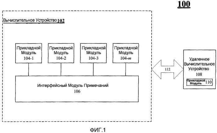 Технология для совместного использования информации между прикладными программами