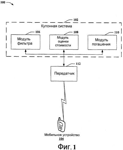 Динамический электронный купон для среды мобильной связи
