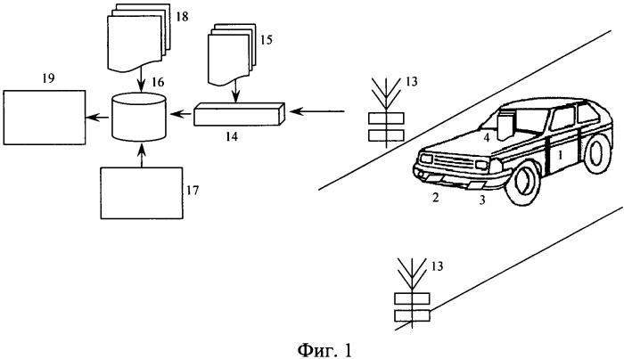 Способ выявления в транспортных потоках неправомерно используемых транспортных средств