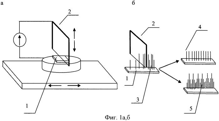 Способ обработки электронно-полевых катодов