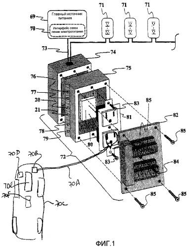 Управление подачей мощности транспортным средствам через последовательность электрических выводов