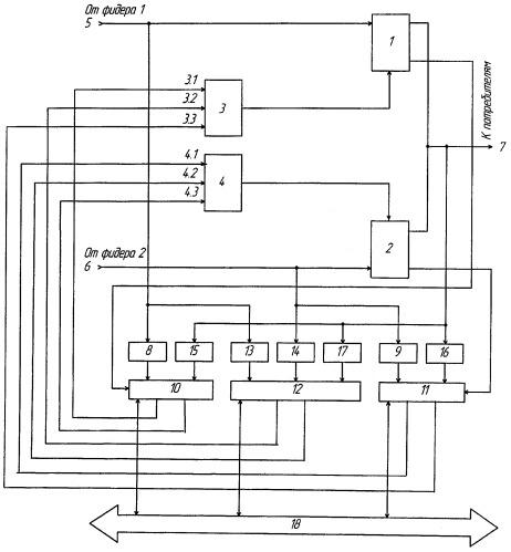 Устройство автоматического переключения источников электропитания