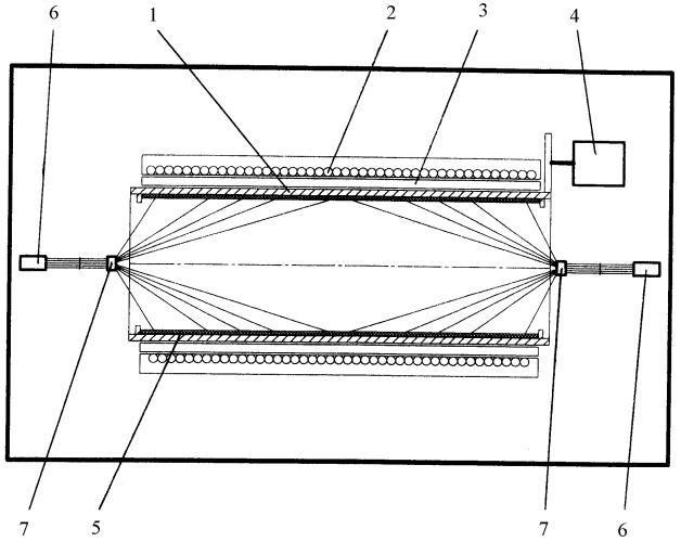 Взрывной магнитокумулятивный генератор